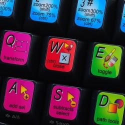 PhotoImpact keyboard sticker