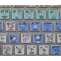Animate Galaxy series keyboard sticker