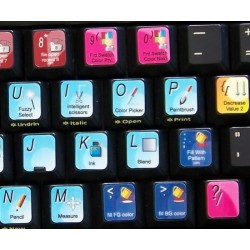 GIMP keyboard sticker