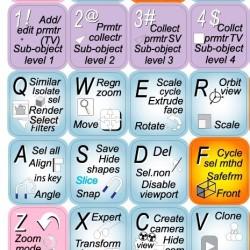3DS MAX DESIGN keyboard sticker