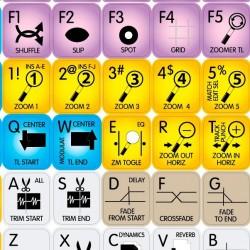 Avid Pro Tools keyboard sticker