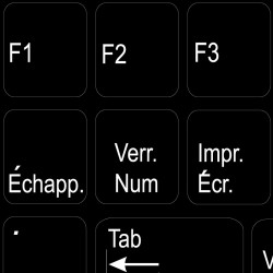 Function keys French...