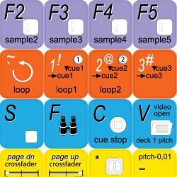 VIRTUAL DJ  keyboard sticker