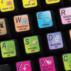 Inkscape  keyboard sticker